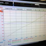 BMW E92/M3 レーシングフロントパイプ(ステン)&DMEチューニング