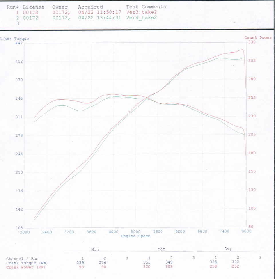 chart_frontpipe.jpg